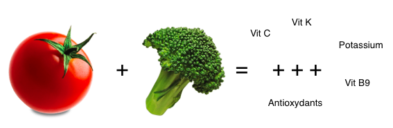 synergie alimentair tomate et brocoli