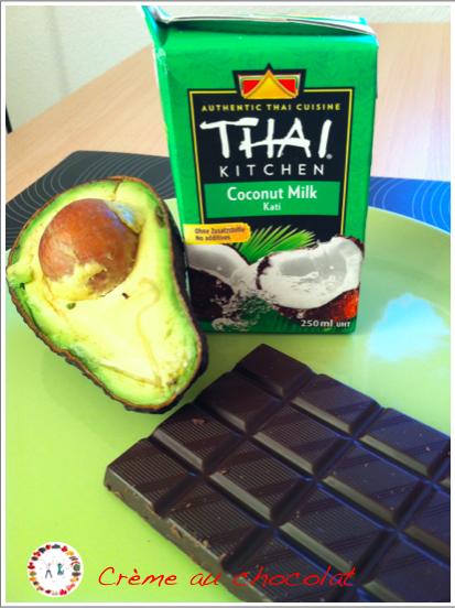 Crème au chocolat brûle graisses, synergie alimentaire