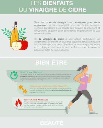 Infographie-vinaigre-de-cidre