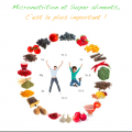 micronutrition et super aliments - synergie alimentaire