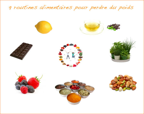 9 aliments pour perdre du poids - synergie alimentaire