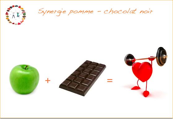 combinaison pomme-chocolat