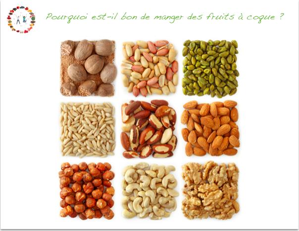 vertus de fruits à coque - synergie alimentaire