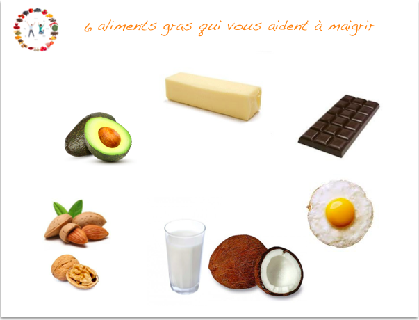6 aliments gras qui font maigrir - synergie alimentaire