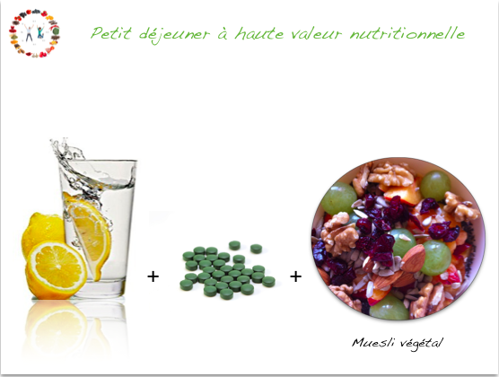 Petit déjeuner santé à haute valeur nutritionnelle - synergie alimetaire