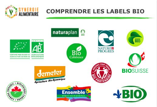 Labels bio : les différences pour mieux consommer